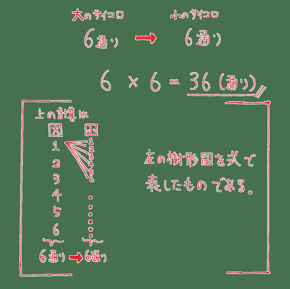 高校数学A 場合の数と確率9 例題の答え