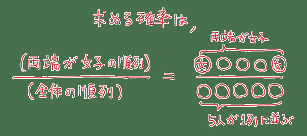高校数学A 場合の数と確率37 例題の答えの2行目 図の入った式の部分