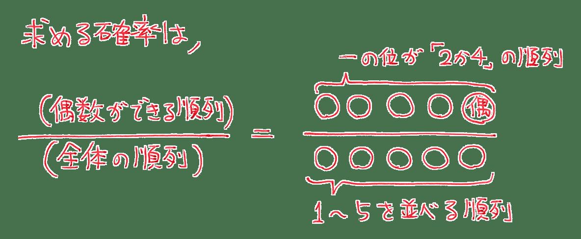 高校数学A 場合の数と確率37 練習の答えの2行目 図の入った式の部分