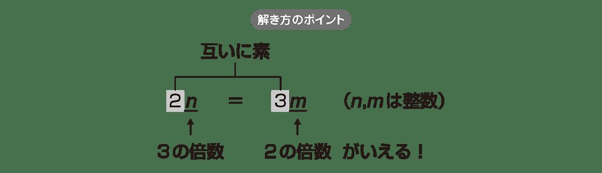 高校数学A 整数の性質15 ポイント
