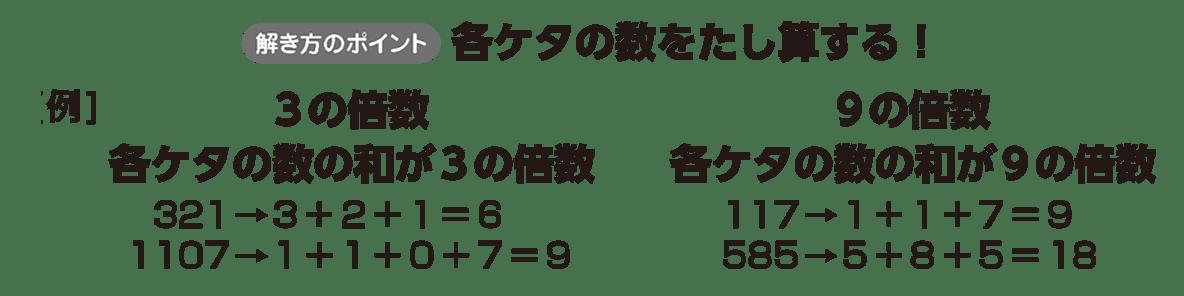 高校数学A 整数の性質5 ポイント