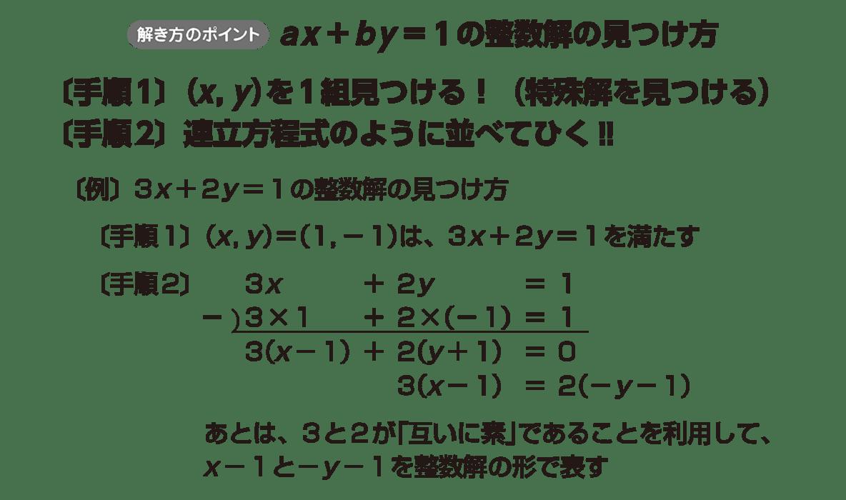 高校数学A 整数の性質29 ポイント