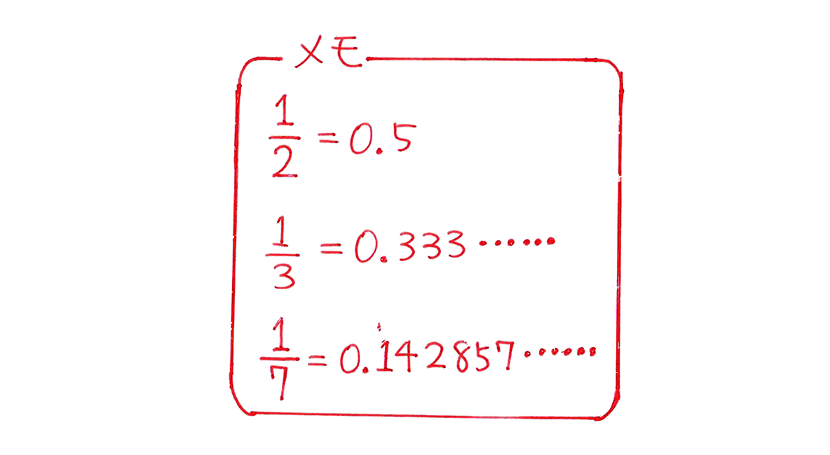 高校数学A 整数の性質33 例題の答え 右のメモ
