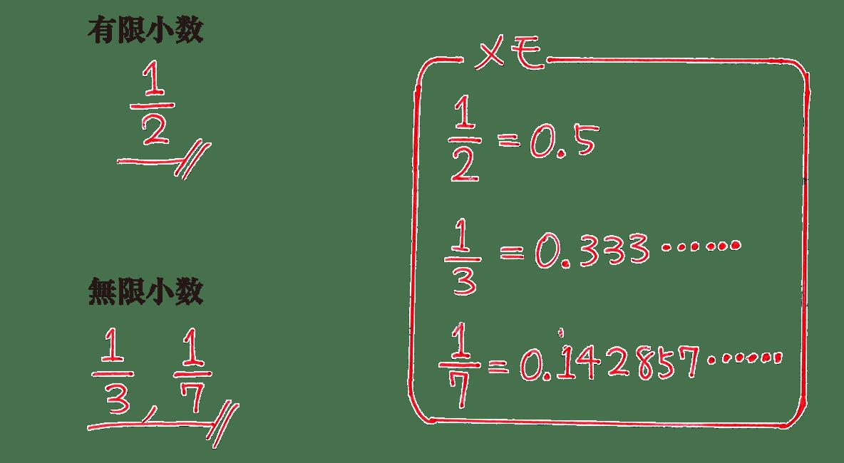 高校数学A 整数の性質33 例題の答え