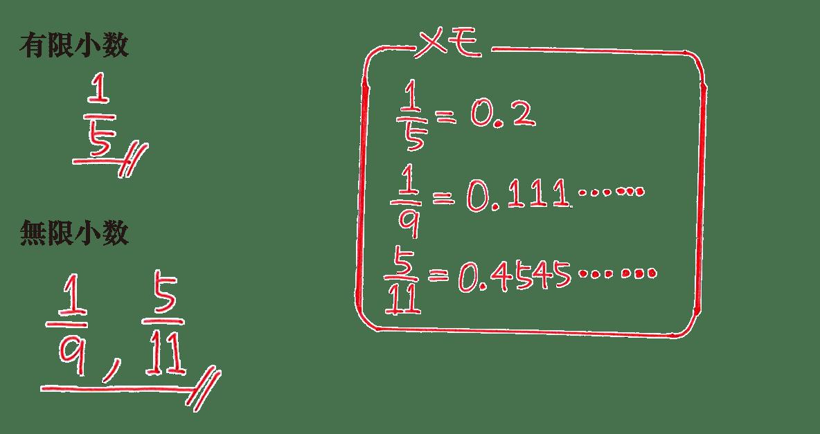 高校数学A 整数の性質33 練習の答え