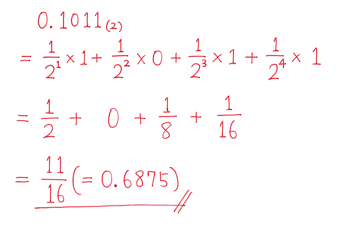 高校数学A 整数の性質41 練習の答え