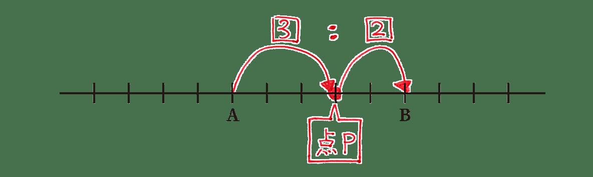 高校数学A 図形の性質1 練習の答え