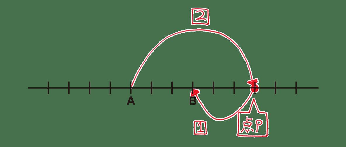 高校数学A 図形の性質2 例題の答え