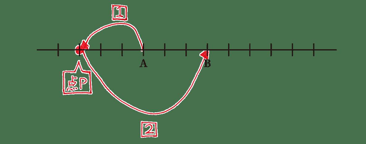 高校数学A 図形の性質2 練習の答え
