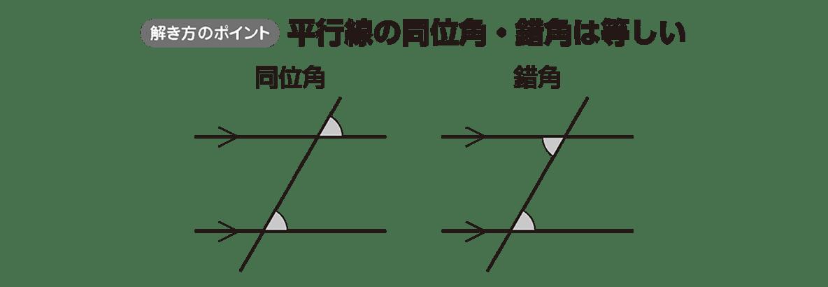 高校数学A 図形の性質3 ポイント