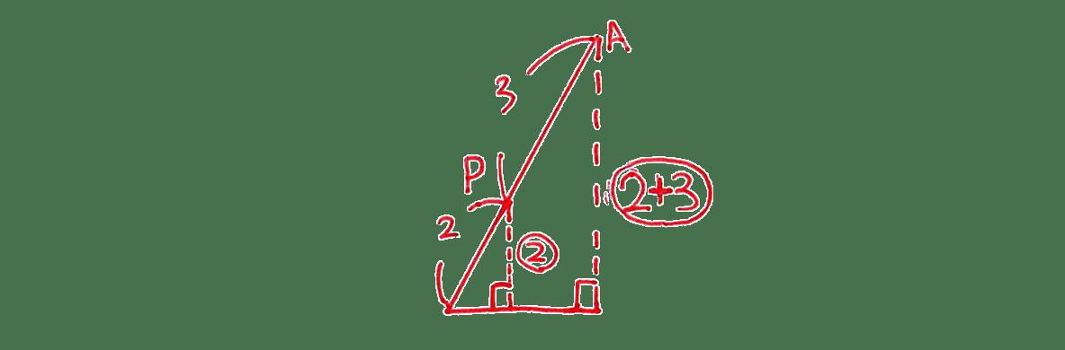 高校数学A 図形の性質16 例題の答え 右にある三角形の図