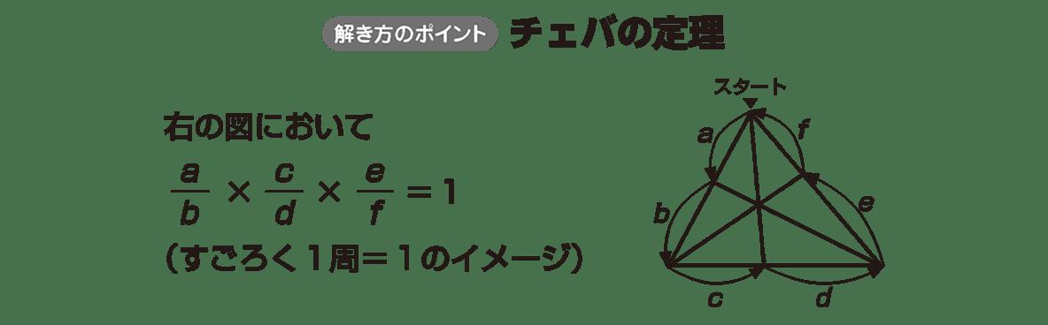 高校数学A 図形の性質17 ポイント