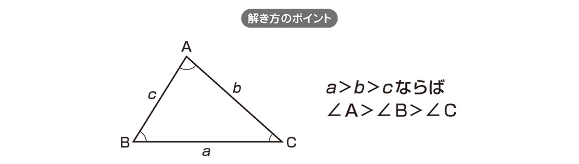 高校数学A 図形の性質8 ポイント