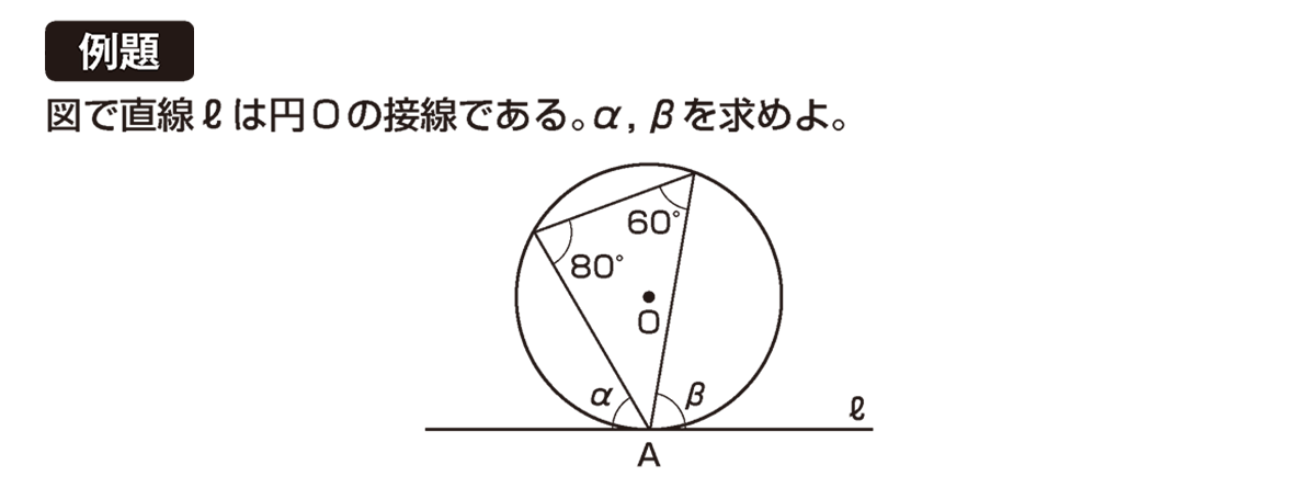 高校数学A 図形の性質28 例題