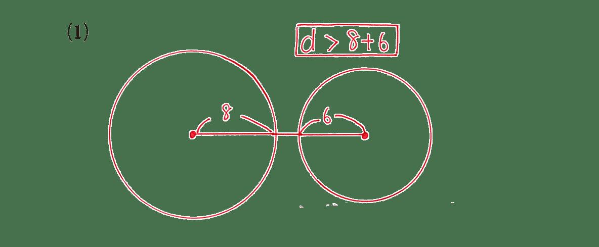 高校数学A 図形の性質34 例題(1)の答え 円の位置関係を示した図