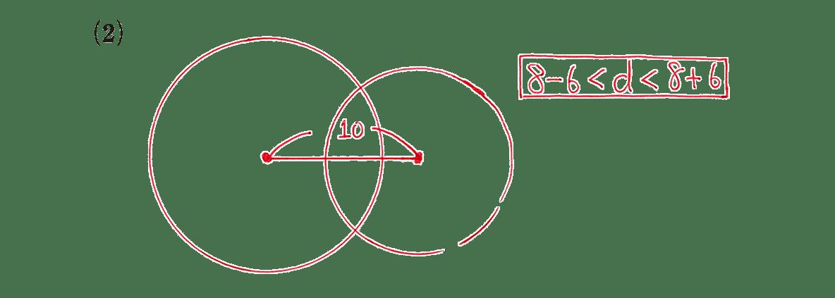 高校数学A 図形の性質34 例題(2)の答え 円の位置関係を示した図