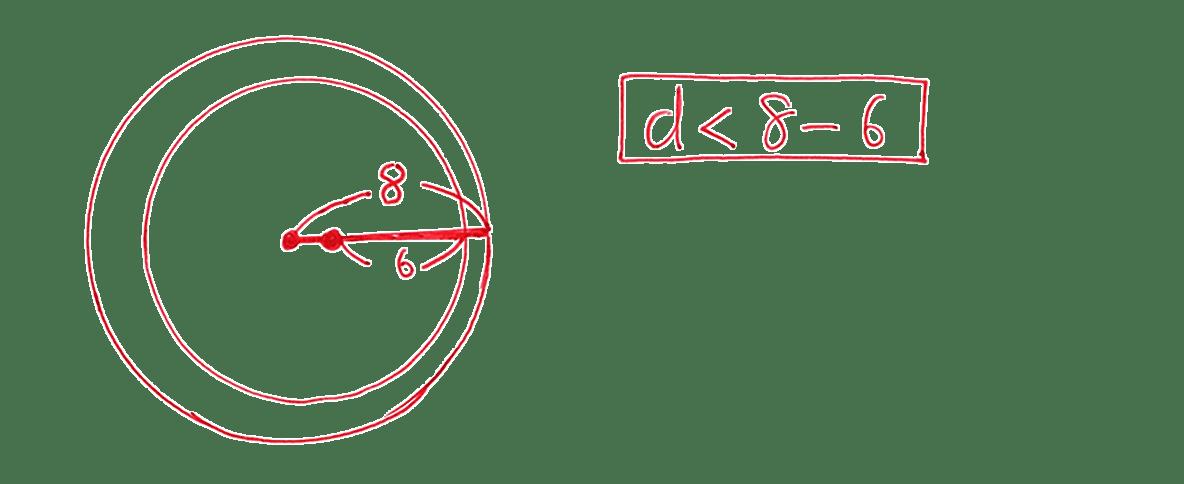 高校数学A 図形の性質34 練習(2)の答え 円の位置関係を示した図