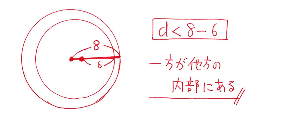 高校数学A 図形の性質34 練習(2)の答え