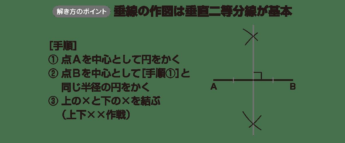 高校数学A 図形の性質37 ポイント