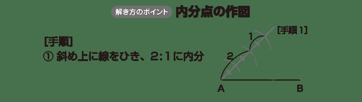 高校数学A 図形の性質39 ポイント 手順2の2つの平行線を消す 手順②の文も消す 線分ABに入れている2:1の比も消す