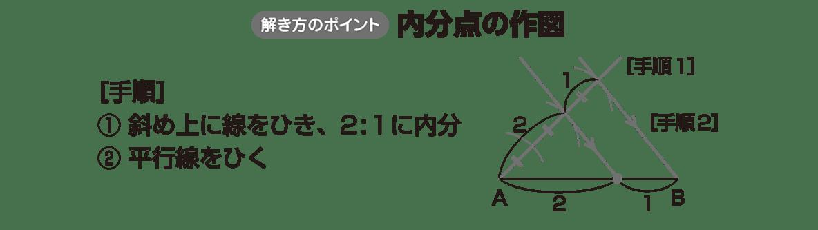 高校数学A 図形の性質39 ポイント