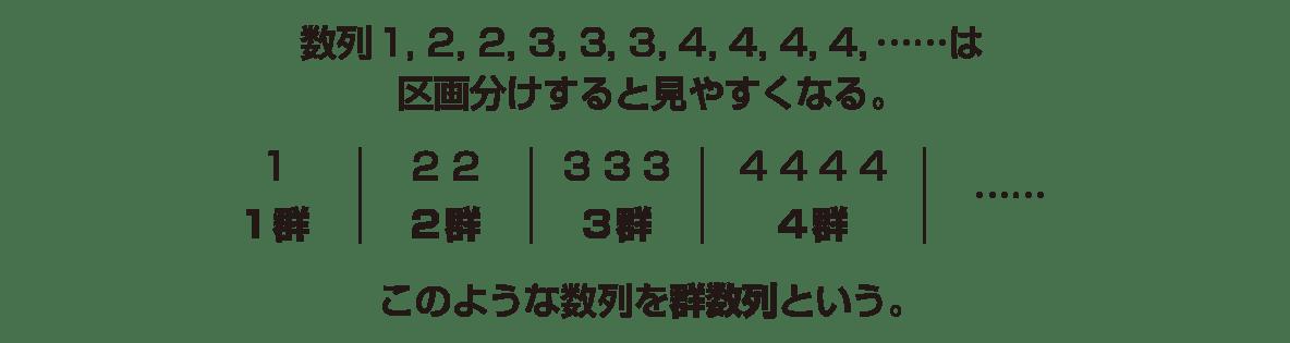 高校数B 数列27 ポイント 1~5行目まで(群数列という。まで)