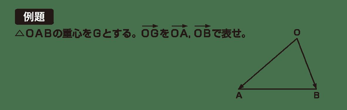 高校数学B ベクトル19 例題