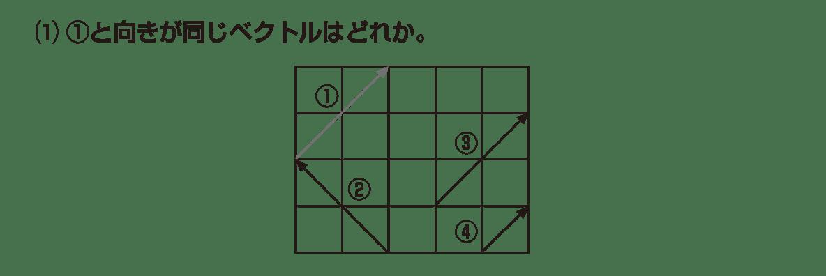 高校数学B ベクトル1 例題(1)と図