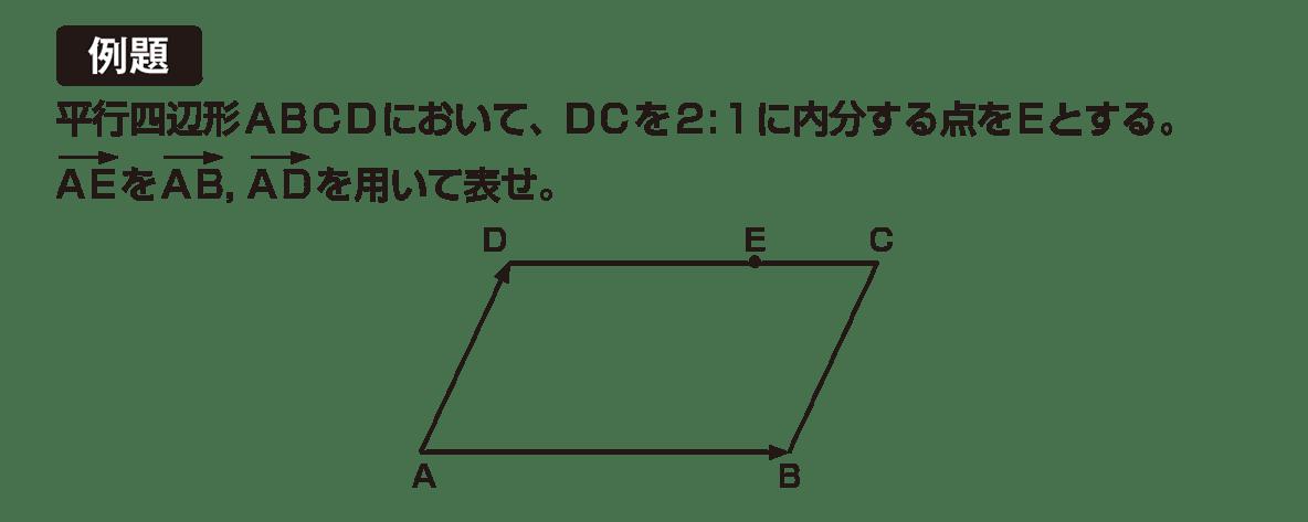 高校数学B ベクトル20 例題