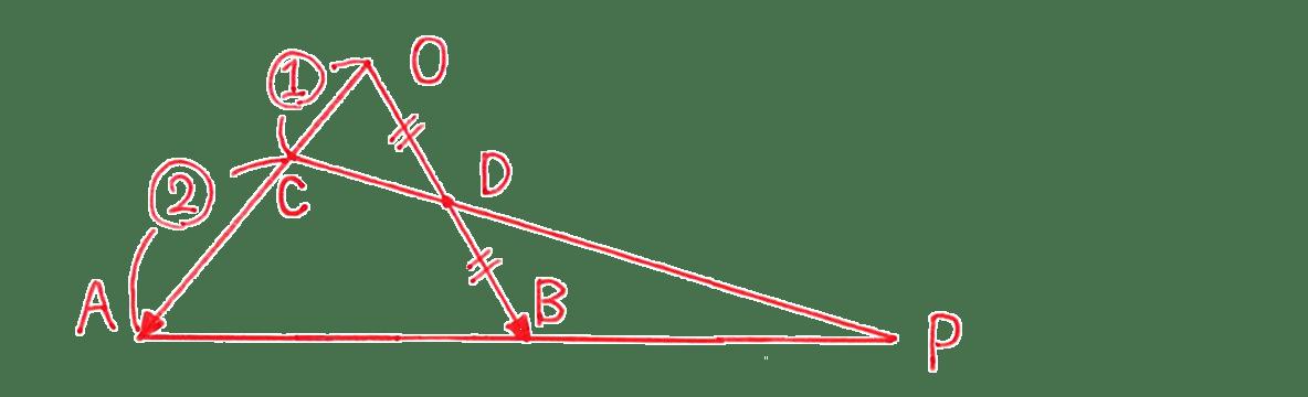 高校数学B ベクトル22 例題 答えの図のみ