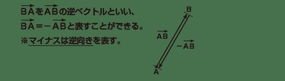 高校数B ベクトル3 ポイント 図と1~3行目