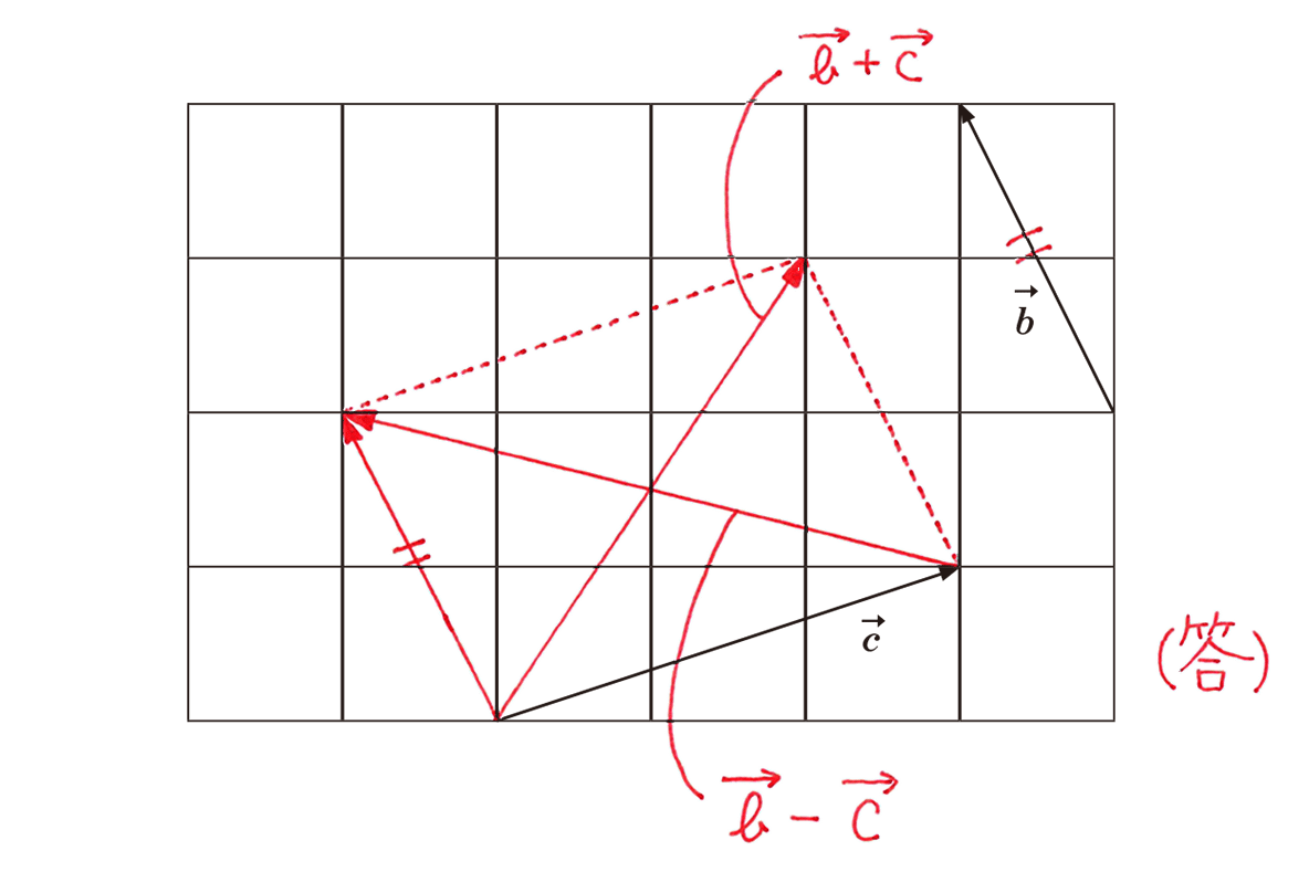 高校数学B ベクトル4 練習 答え