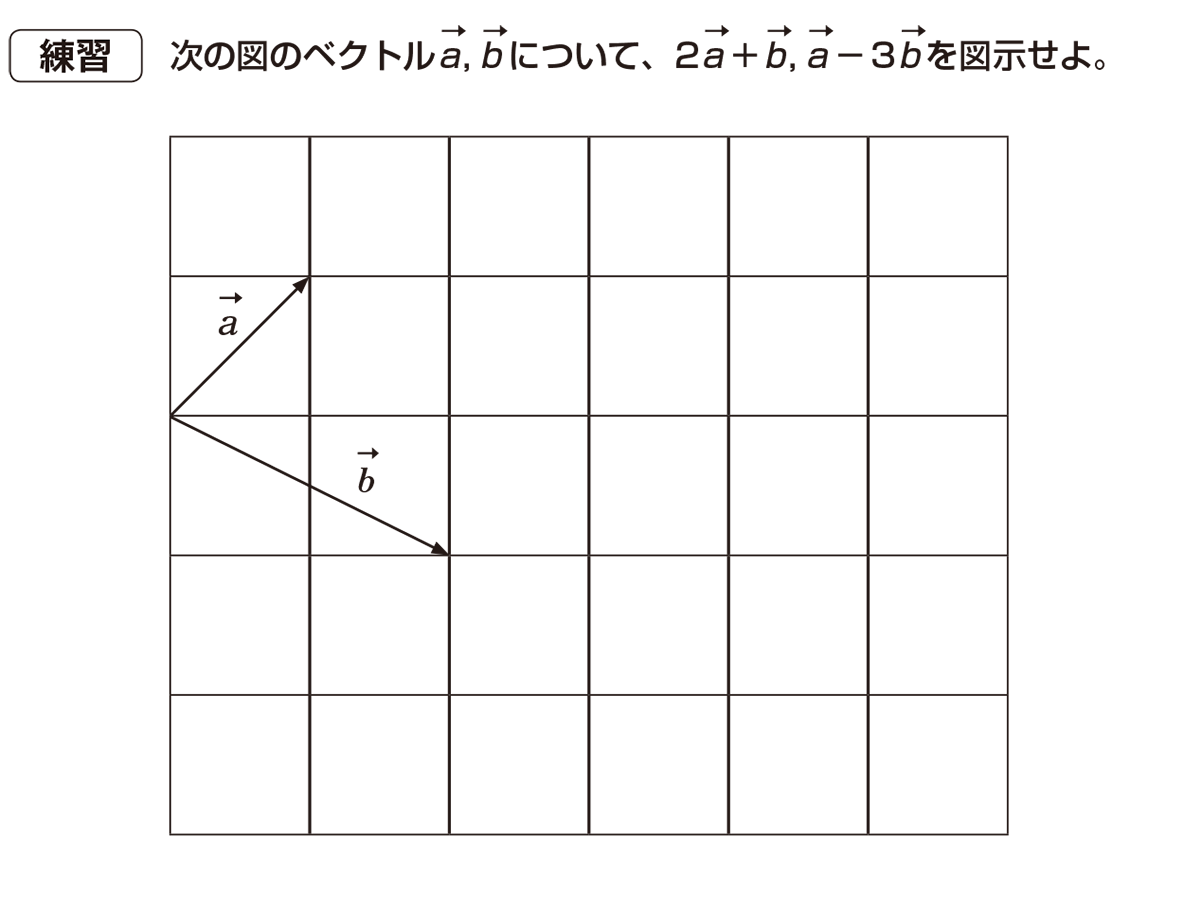 高校数学B ベクトル5 練習