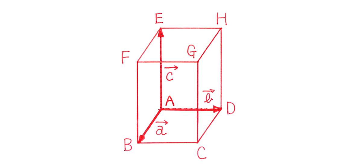 高校数学B ベクトル25 例題 答えの図