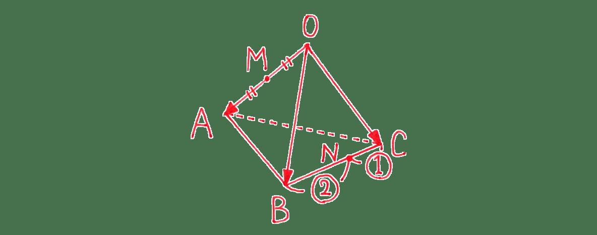 高校数学B ベクトル26 例題 答えの図
