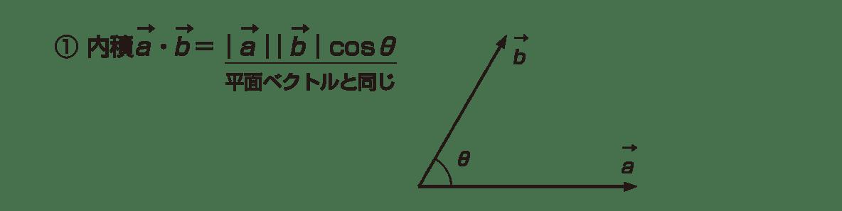 高校数B ベクトル32 ポイント①の2行と図