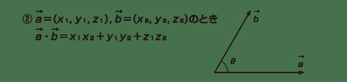 高校数B ベクトル32 ポイント②の2行と図
