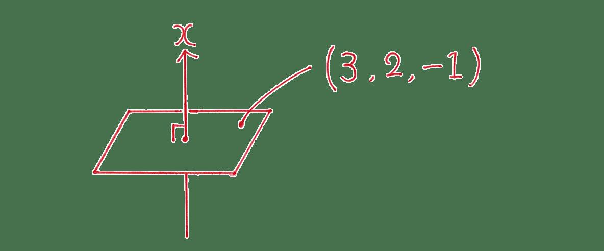 高校数学B ベクトル36 例題 答えの図