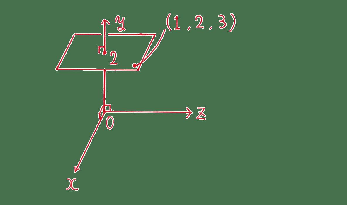 高校数学B ベクトル36 練習 答えの図