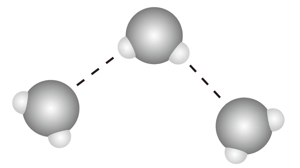 高校化学 物質の状態と平衡2 ポイント2 図のみ