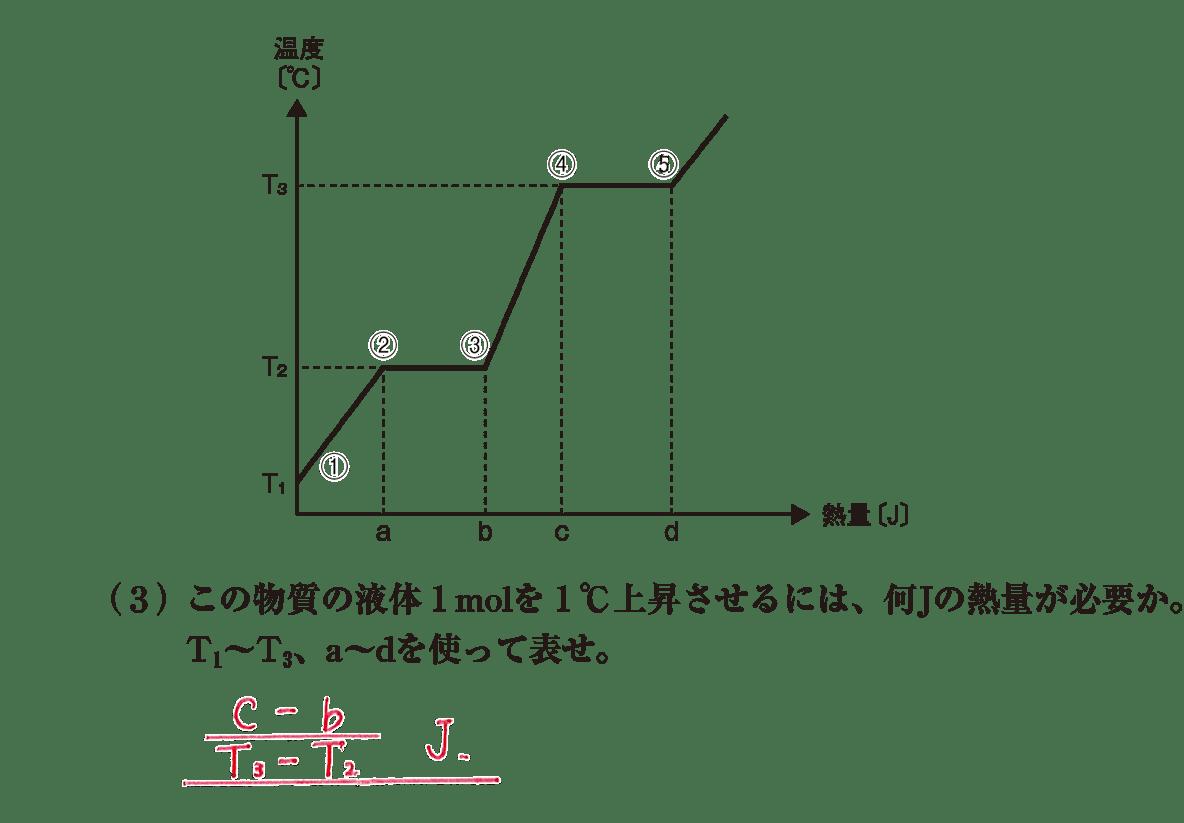 高校化学 物質の状態と平衡4 ポイント1 グラフと(3) 答えあり