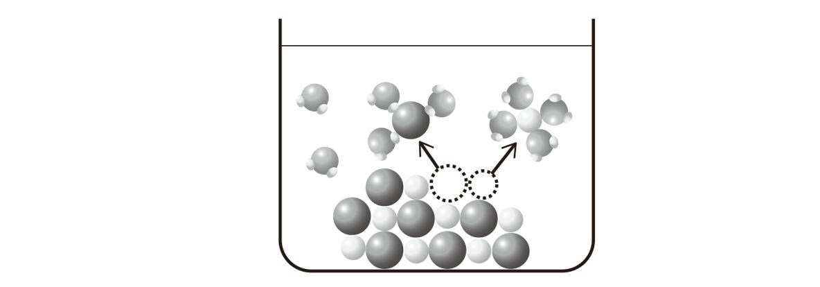 高校化学 物質の状態と平衡19 ポイント1 図のみ