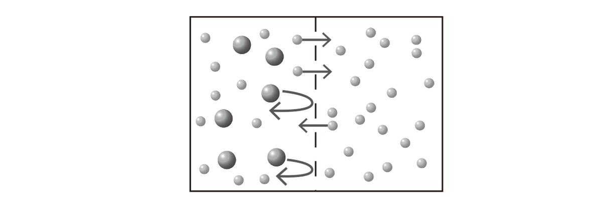 高校化学 物質の状態と平衡30 ポイント2 上の図答えあり