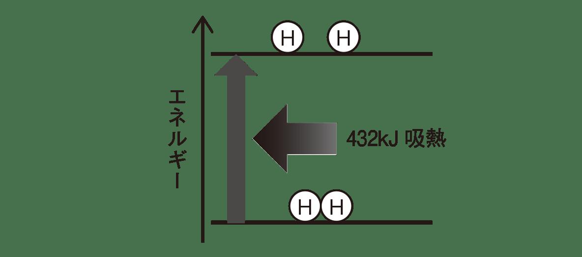 高校化学 化学反応とエネルギー10 ポイント1 図のみ
