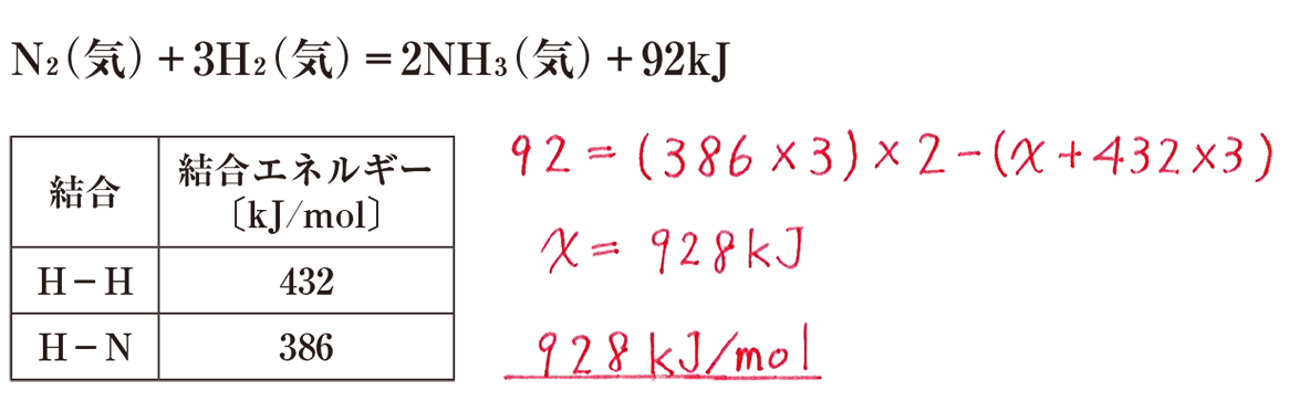 高校化学 化学反応とエネルギー11 練習 答えあり