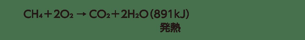 高校化学 化学反応とエネルギー ポイント2 「CH4…の式」
