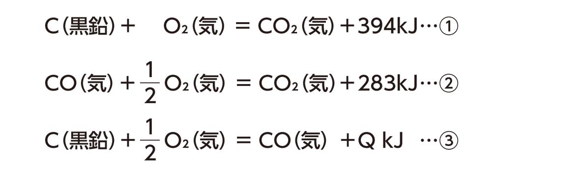 高校化学 化学反応とエネルギー8 ポイント2 3つの式のみ