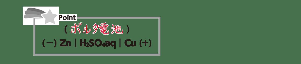 高校化学 化学反応とエネルギー13 ポイント2 ポイントのみ
