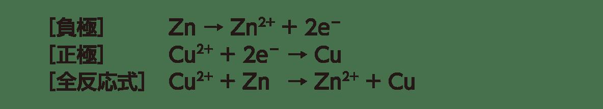 高校化学 化学反応とエネルギー14 ポイント2 答えあり