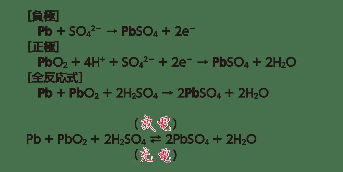 高校化学 化学反応とエネルギー15 ポイント2 答えあり